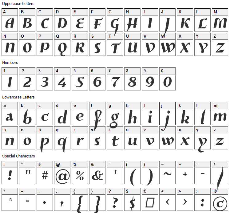 Risaltyp Font Character Map