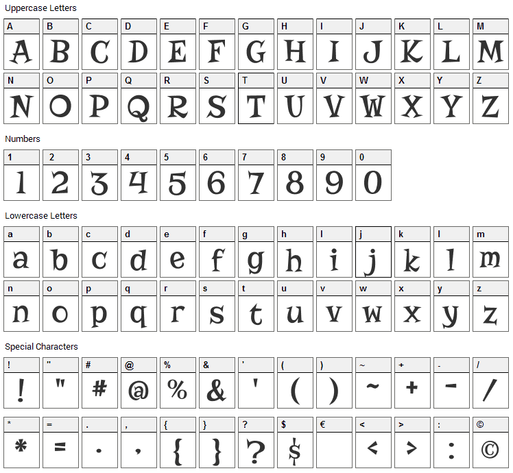 Risque Font Character Map