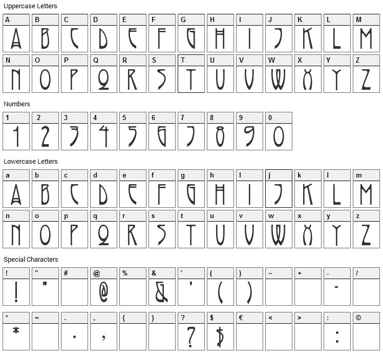 Rivanna Font Character Map