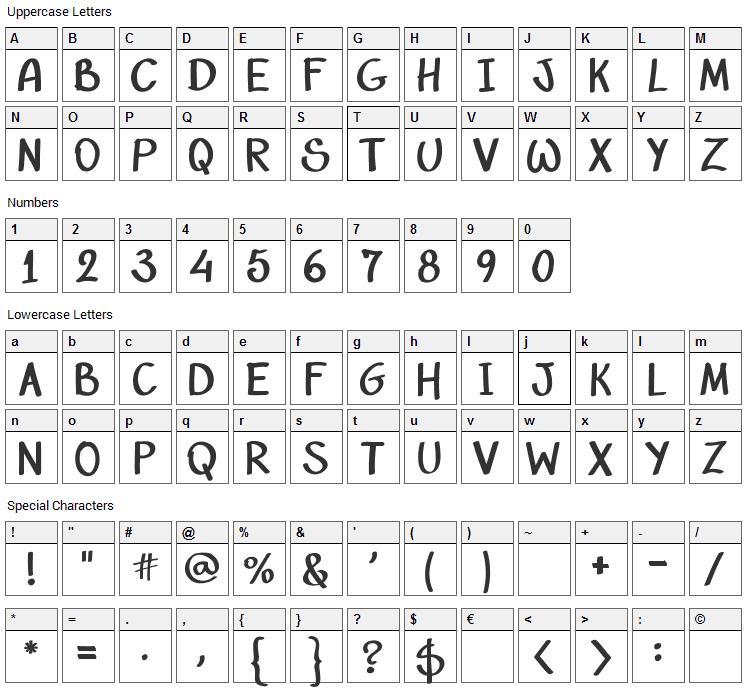 Rizzetto Script Font Character Map