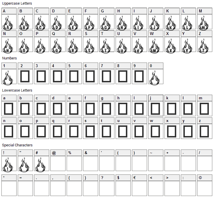 RM Fire Font Character Map