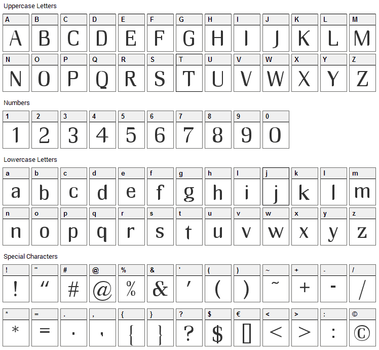 RM Midserif Font Character Map