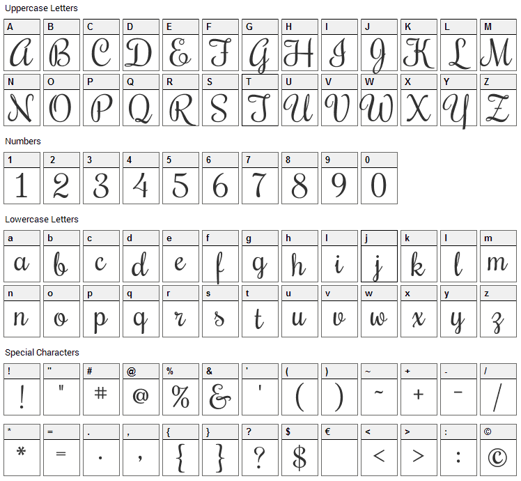 Rochester Font Character Map