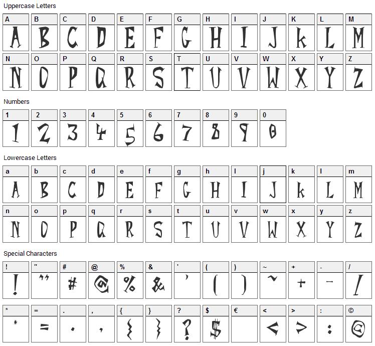 Rocket YoYo Font Character Map