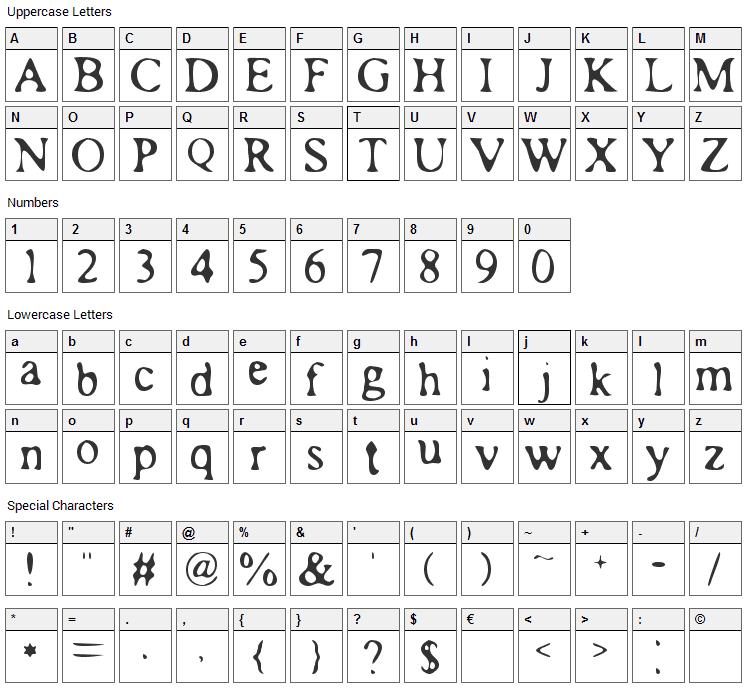 Roman Acid Font Character Map