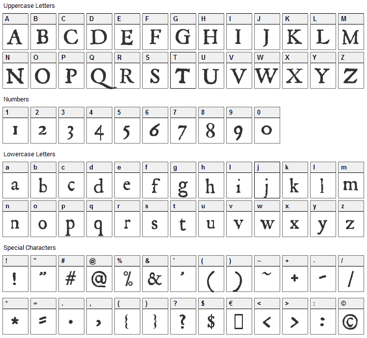 Roman Antique Font Character Map