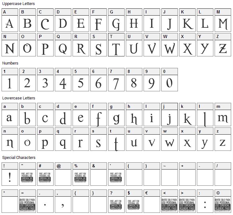 Romance Fatal Serif Font Character Map