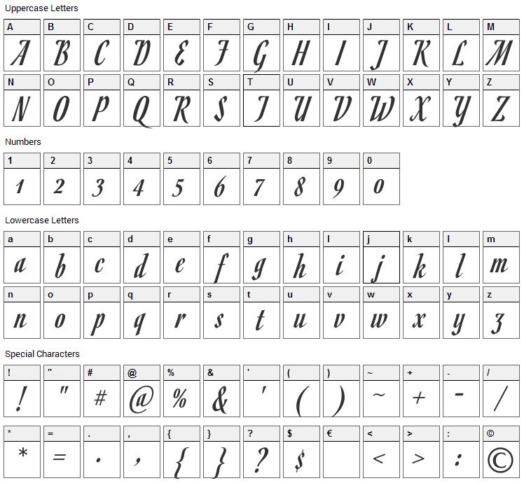 Romanesco Font Character Map