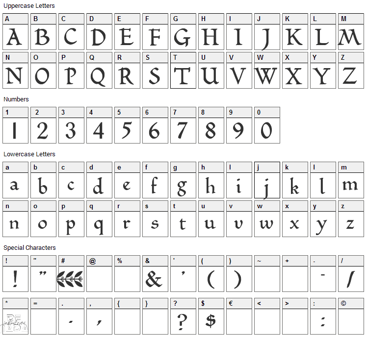 Romeo DN Font Character Map