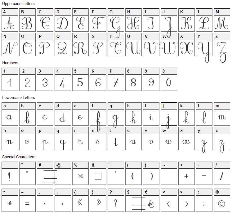 Rondes Font Character Map