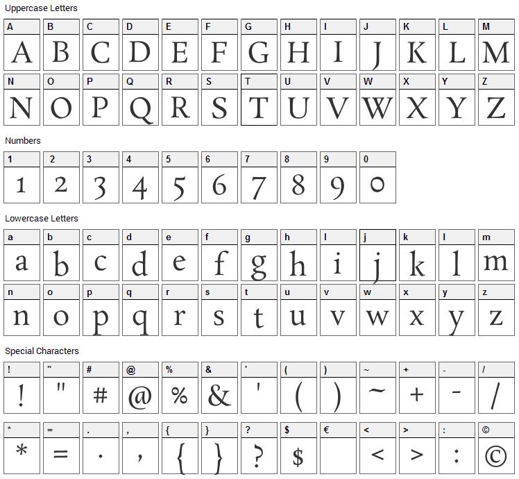 Rosarivo Font Character Map