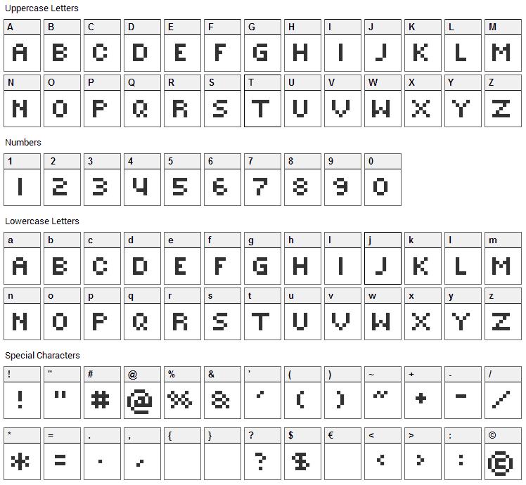 Rotorcap Font Character Map