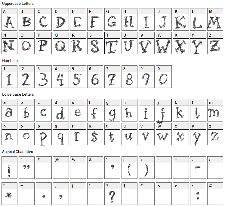 Roughage Font Character Map