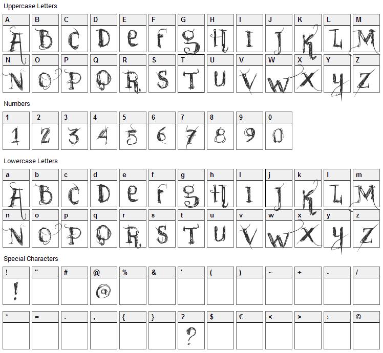 Sabado de Chuva Font Character Map