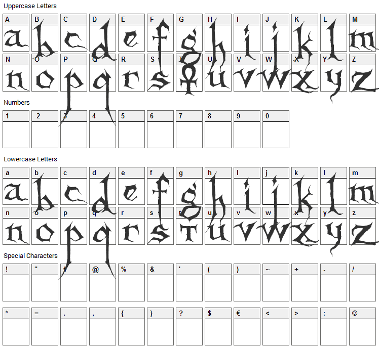 Sanctuary Font Character Map