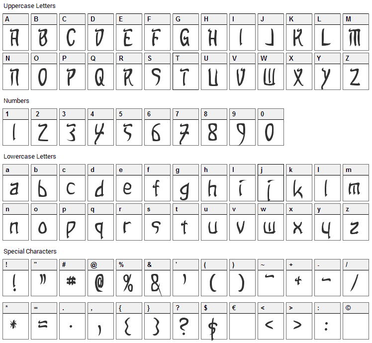 Sand of Fire Font Character Map