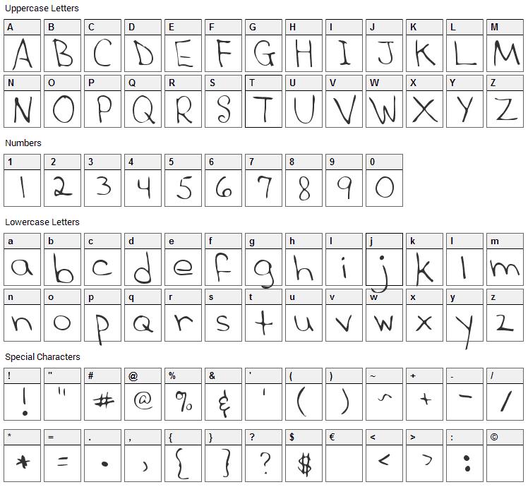 Sandra Font Character Map