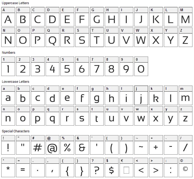 Sansation Font Character Map