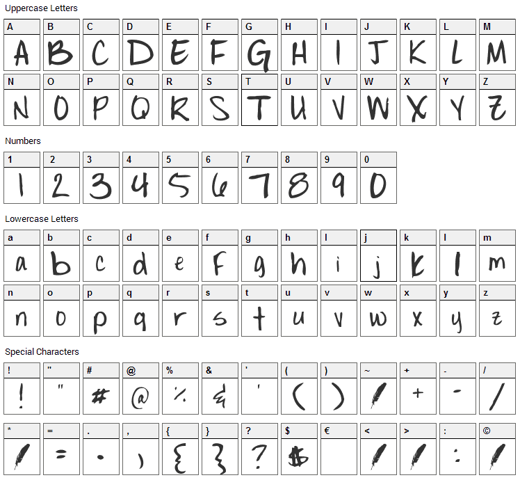 Sarabelle Font Character Map
