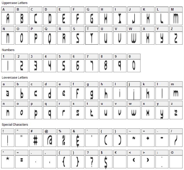 Sarcastic Font Character Map
