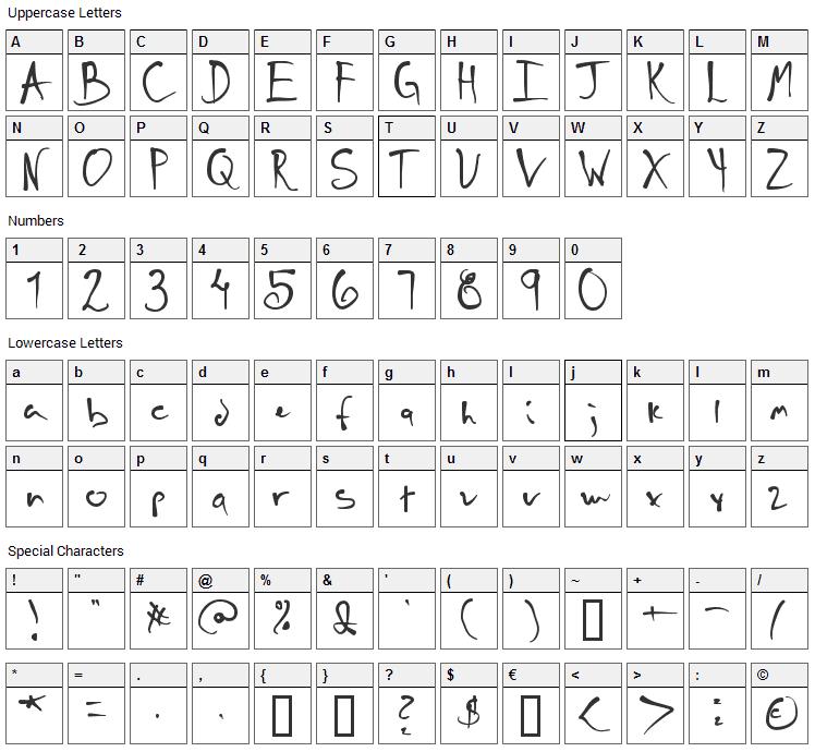 Schneller Font Character Map