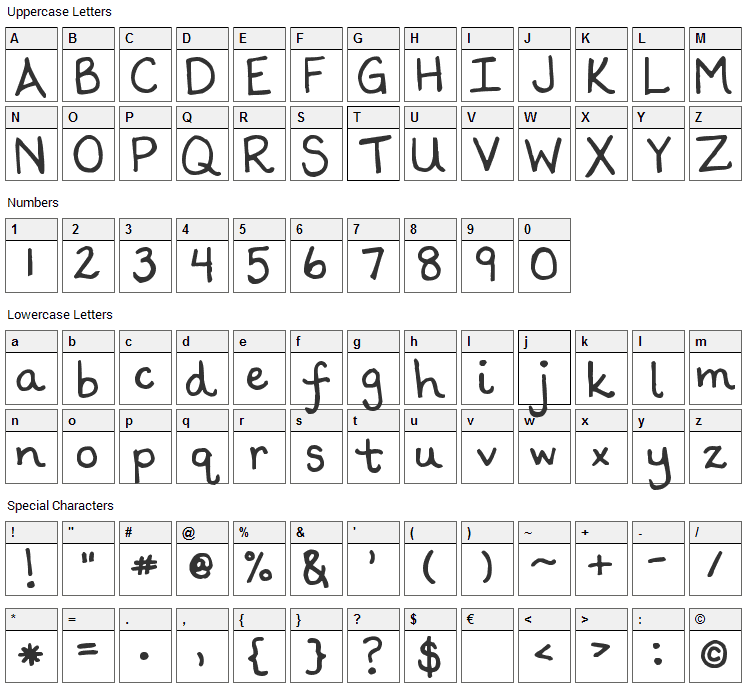 Scrogglet Font Character Map