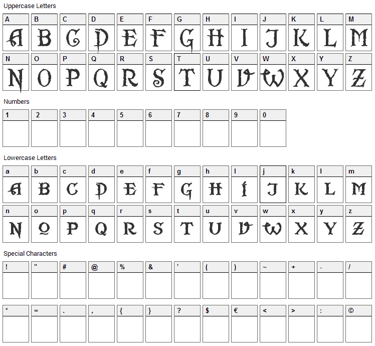 Scurlock Font Character Map