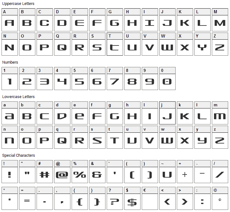 SDF Font Character Map