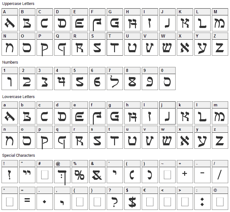 Sefer AH Font Character Map