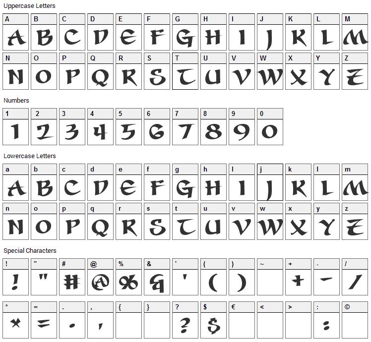 Seven Sfontsmen Font Character Map