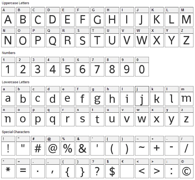 Shanti Font Character Map