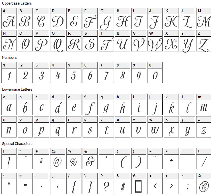 Shardee Font Character Map