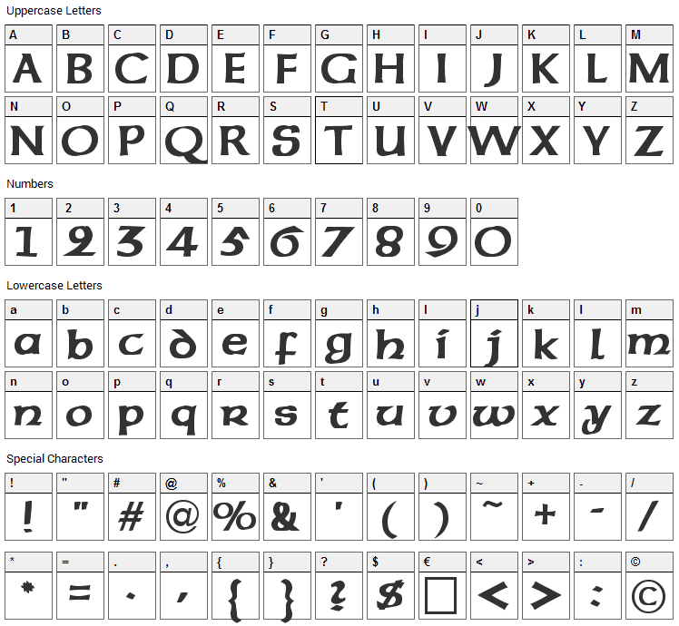 Sherwood Font Character Map