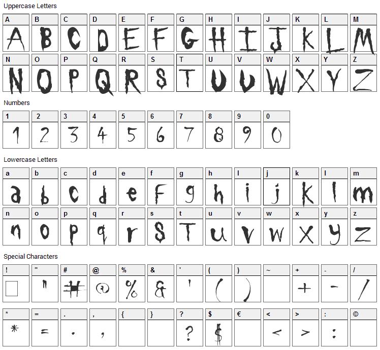Sickness Font Character Map