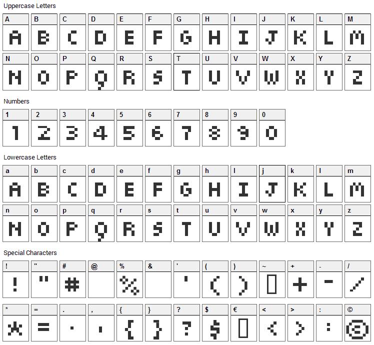Sieben Font Character Map