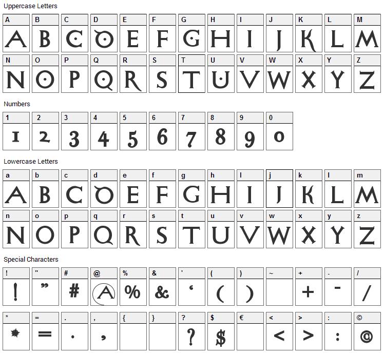 Sigismundo Di Fanti Font Character Map