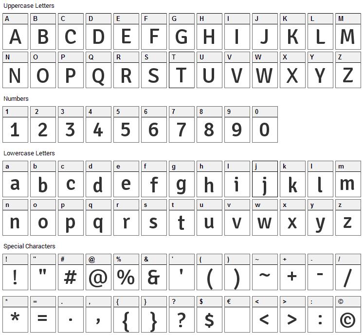 Signika Font Character Map