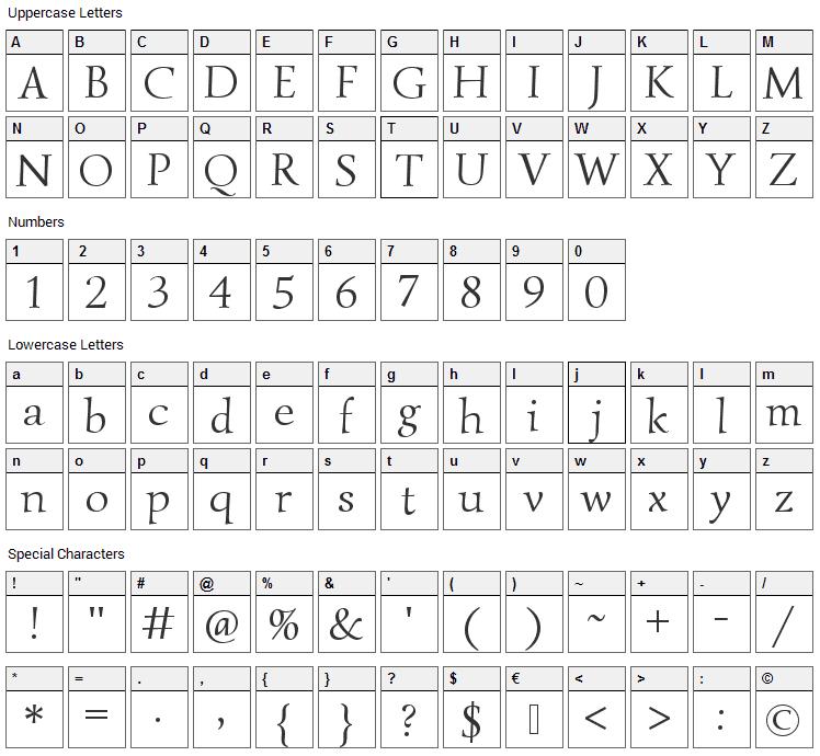 Simonetta Font Character Map