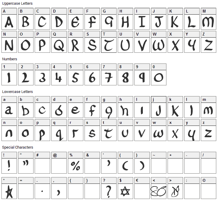 Sinead OConnor Font Character Map
