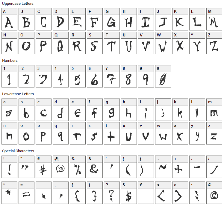 Sinister Plot Font Character Map