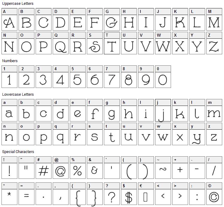 Skybird Font Character Map
