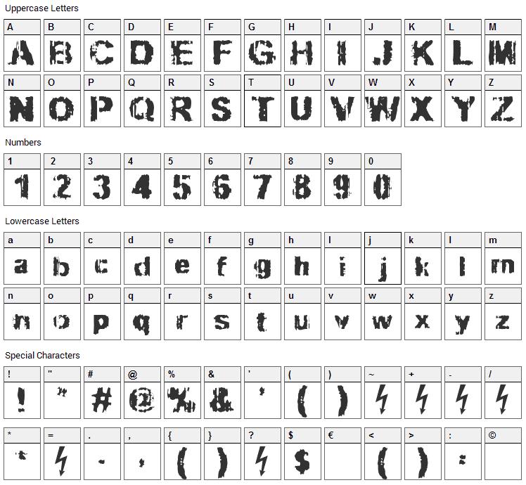 Slippy Font Character Map