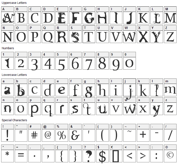 Sloth Font Character Map