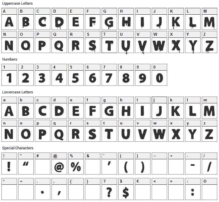 Slutotronic Font Character Map