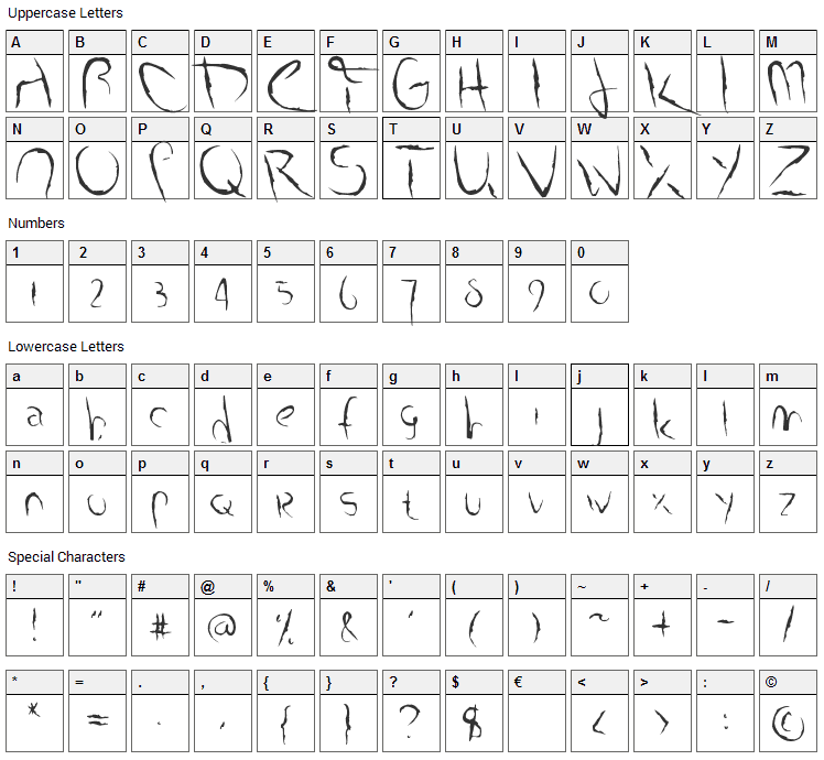Smudged Alphabet Font Character Map