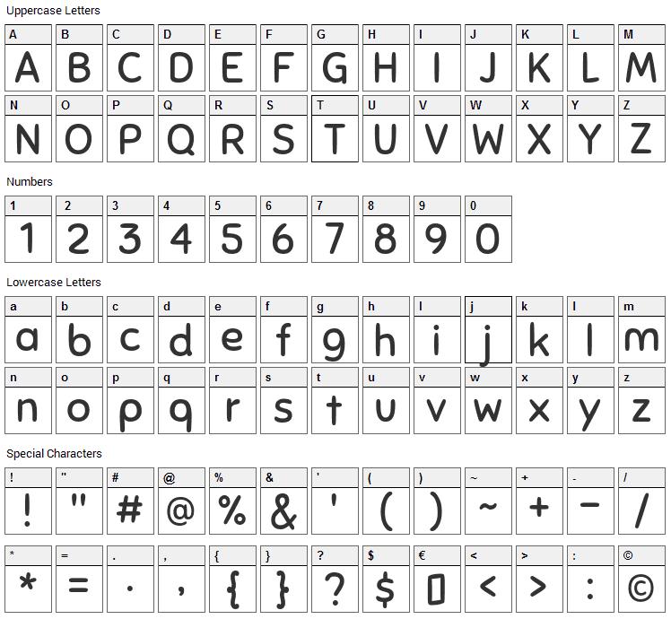Sniglet Font Character Map