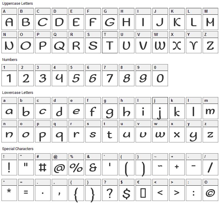 Sofadi One Font Character Map