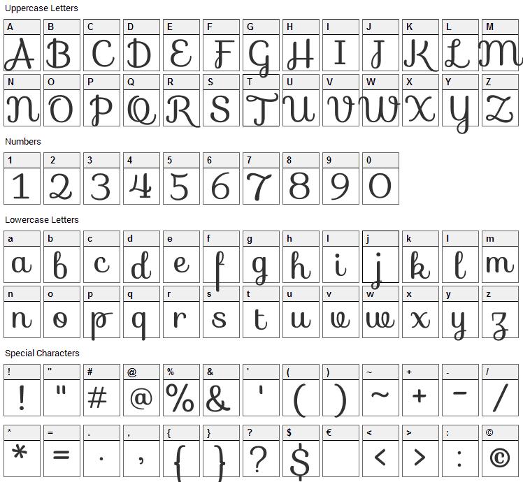 Sofia Font Character Map