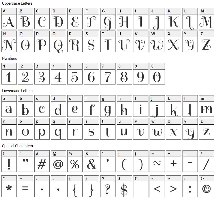 Spirax Font Character Map