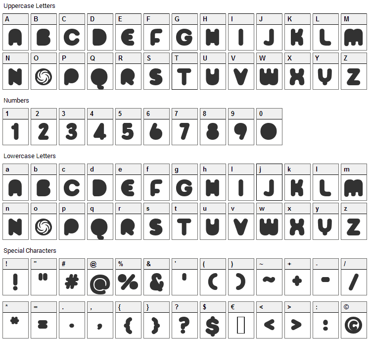 Sporedom Font Character Map